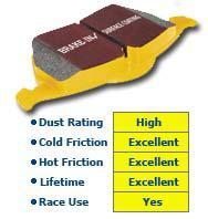 Тормозные колодки задние для Toyota Celica T23# 00-05 EBC Yellow Stuff