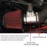 Адаптер MAF для Toyota Celica T23# 00-05, MR2 W30 00-05